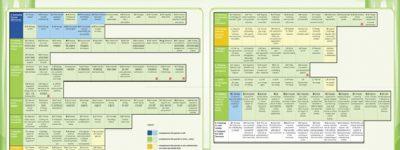 newsG-REGIONAL-VALIDATION-WORKSHOP-ON-THE-COMPETENCY-FRAMEWORK-FOR-SEA-SCHOOL-HEADS